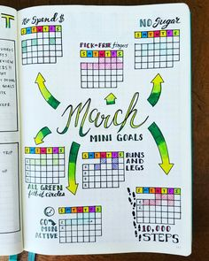 March Mini Goals www.myblueskydesign.com