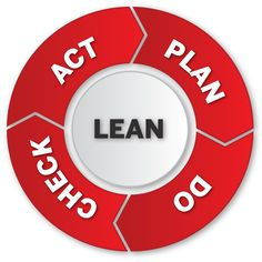 The pendulum has swung toward Lean and Agile methodologies, sometimes casting Stage-Gate® aside. Optimal results are derived from the best of BOTH worlds. Web Project, Spiral, Gate, How To Plan, Portal