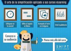 Simplificar los cursos e-learning