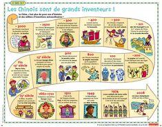 frise moyen-age Plus French Teacher, Teaching French, Test B1, Image Doc, French Classroom, French History, Teaching History, French Lessons, Learn French