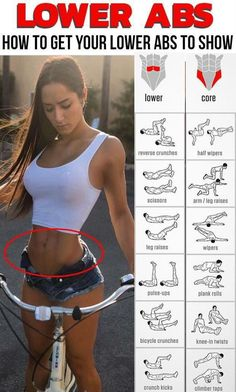The best exercises for your lower abs for a slim look - Fit . - The best exercises for your lower abs for a slim look – fitness – - Gym Workout Tips, Fitness Workout For Women, At Home Workout Plan, Body Fitness, At Home Workouts, Health Fitness, Physical Fitness, Workout Abs, Fitness Diet