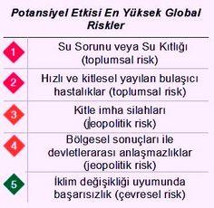 ekonomik risk dünya ekonomik risk nedir