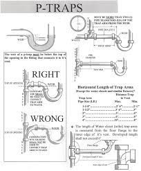 Some knowledge about plumbing can save you lots of money. You might have given it some thought before, but never made any time to gather information. In the event so, keep reading. Get useful tips and methods for releasing your interior plumber. Plumbing Drains, Bathroom Plumbing, Plumbing Pipe, Basement Bathroom, Downstairs Toilet, Bathroom Fixtures, Bathroom Drain, Plumbing Fixtures, Bathroom Layout