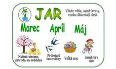 Educational Activities, Activities For Kids, Jaba, Diy And Crafts, Album, School, Creative, Decorations, Speech Language Therapy