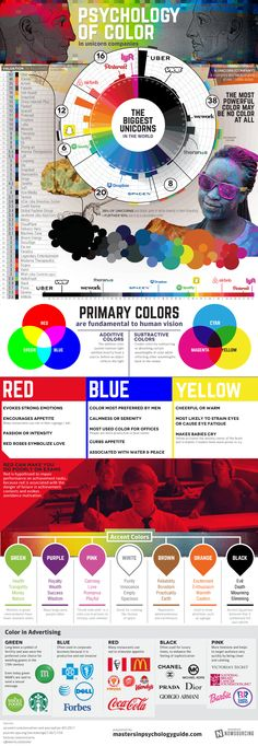 How are the World's Most Successful Brands Using the Psychology of Color in their Branding – Medium