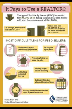 If you think selling your home saves you money. Think again. Here are the facts. #realestate #homes #infographic