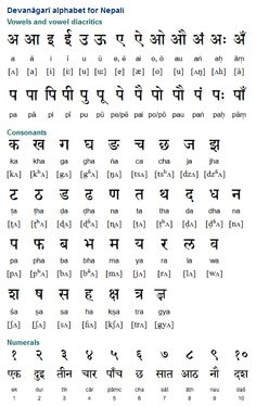 Nepalese Dynasty  Letters