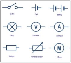 symbols for circuit diagrams   Electricity and Magnetism ...