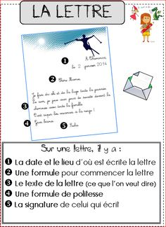 Les différents types d'écrits Plus Writing Lessons, Teaching Writing, Writing Prompts, French Teacher, Teaching French, High School French, French Worksheets, Core French, French Classroom