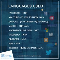 DID YOU KNOW ?? What programming language do social networks use?