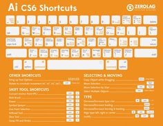 Keyboard shortcuts are among the best productivity hacks, and Adobe's design programs offer plenty of them. Whether you're just starting to use Adobe Photoshop or Illustrator or are already a seasoned pro, these shortcut cheat sheets could come in handy. Photoshop Keyboard, Cs6 Photoshop, Learn Photoshop, Effects Photoshop, Photoshop Tutorial, Advanced Photoshop, Lightroom, Web Design, Tool Design