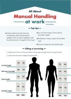 guide to manual lifting at work
