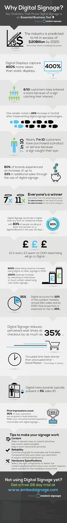 embed signage cloud based digital signage soloution why digital signage infographic