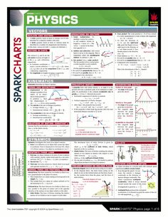 A basic cheat sheet. Good for high school and college Physics 1 students. Physics Help, Physics Notes, Physics And Mathematics, Quantum Physics, Momentum Physics, Gcse Physics, Physics Experiments, Physics High School, College Physics