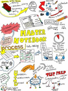 Universal Instructional Design- To Aid Note Taking by giulia.forsythe, via Flickr