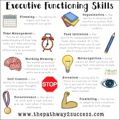 Love this FREE executive functioning poster to help highlight these critical skills planning organization time management working memory task initiation metacognition sel. Study Skills, Coping Skills, Skills List, Planning School, Working Memory, Working Hard, Info Board, School Social Work, School Ot