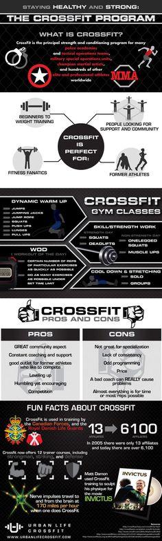 What is crossfit? The Crossfit Program