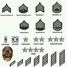 Bildergebnis für chief of police insignia Army Ranks, Military Ranks, Military Officer, Military Insignia, Police Officer, Police Gear, Police Life, Police Uniforms, Rotc Memes