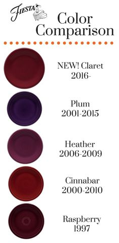 Fiesta Dinnerware 2016 Color Comparison Chart. New color Claret - available in June 2016 at better department stores, .coms and www.fiestafactorydirect.com. Learn more at the blog at www.alwaysfestive.com.