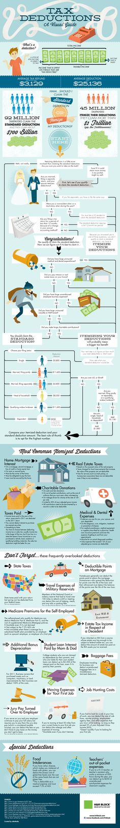 A Visual Guide to Tax Deductions from H&R Block