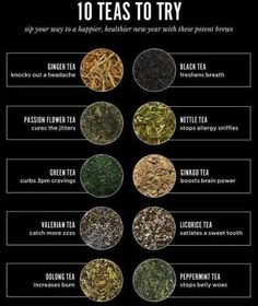 8 Herbal Teas to Help Beat Inflammation #PainFree