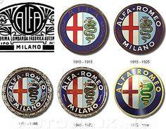 Logo evolution  ALFA ROMEO