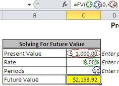 learn how to calculate present and future value with excel. Calculator, Presents, Tutorials, Future, Learning, Gifts, Future Tense, Studying, Teaching