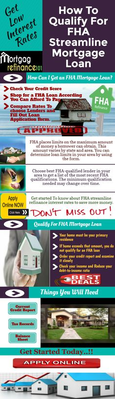 how to qualify for fha refinance mortgage loan