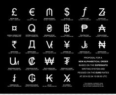 A Proposal for a New Alphabetical Order Based on the Experanto Writing System and Pegged on the Euro Rates, Société Réaliste. Currency Symbol, Alphabetical Order, Proposal, Euro, Digital Prints, Symbols, Writing, Cherokee, Image