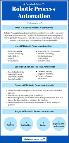 Robotic Automation, Software Testing, Infographics, Theory, Tutorials, Tools, Activities, Learning, Check