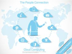 Simplifying IT Services through Cloud Technology | Basics of Java and Cloud Computing-MaxCDN Enabled