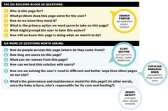 Want to Improve User Experience? Ask These 6 Questions   Inc.com