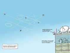 Air traffic controllers hahaha