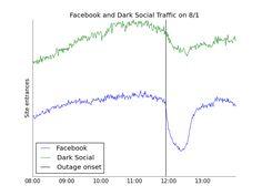 別怕 Facebook 演算法,用「好內容」反過來控制它