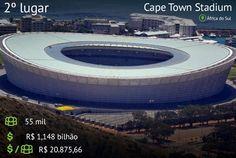 """Ranking dos 25 Estádios mais caros das últimas quatro Copas do Mundo. * """"Cape Town Stadium"""", África do Sul. 2º lugar."""