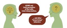 """ADHD and (Mis)Perception of the Truth, (Mis)Interpretation, and Other """"Honest Lying"""" Behaviors.  This is an excellent article, worth reading and keeping close to hand."""