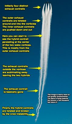 """Debunking the """"chemtrail conspiracy"""""""