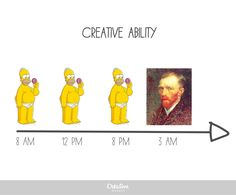 On the Creative Market Blog - 10 Hilarious Charts That Explain What a Designer's Life is Really Like