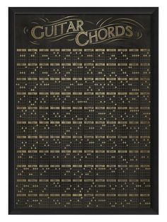 Guitar chord chart for someday when i feel like learning how to play it