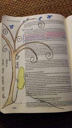 Matthew 10:26-33