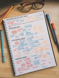 Simple presentation! Note taking ideas.