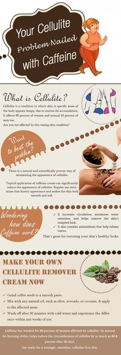 Non-Surgical Secrets To Getting Rid of Cellulite - LoseIT Tea