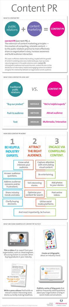 RMC Comments: This infographic recaps quite nicely the essential components of content for PR and storytelling purposes.