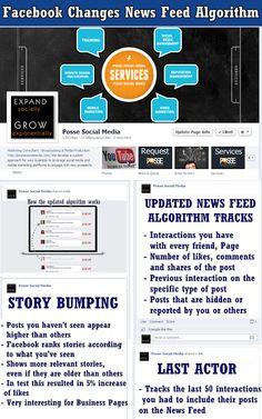 Facebook Updates NewsFeed Algorithm #newsfeed  #media #infographics