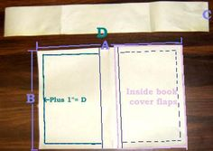 Fabric Book Cover with Handles and Zipper: Make a Paper Pattern and Cutting the Fabric