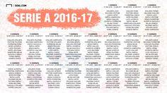 Calendario Serie A 2016/2017: le 38 giornate del campionato - Yahoo Sport