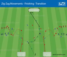 Zig-Zag Movements - Finishing - Transition This finishing exercise focuses on developing ball control, finishing under pressure and transition.