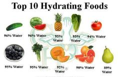 Keep hydrated - your body will just love you :)