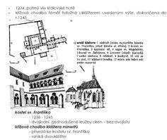 Klášter sv. Anežky v Praze