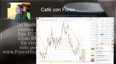 Forex con Café del 11 de Enero del 2017
